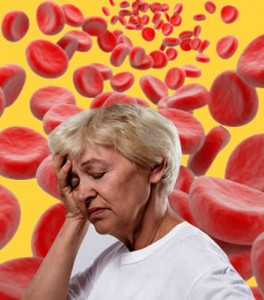 Anemia in the Elderly a Potential Dementia Risk Factor